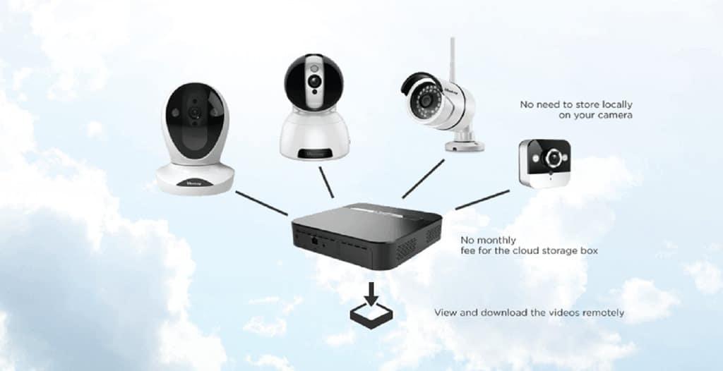 Top 3 Wireless Home Security Cameras - Indoor Only | Burglar